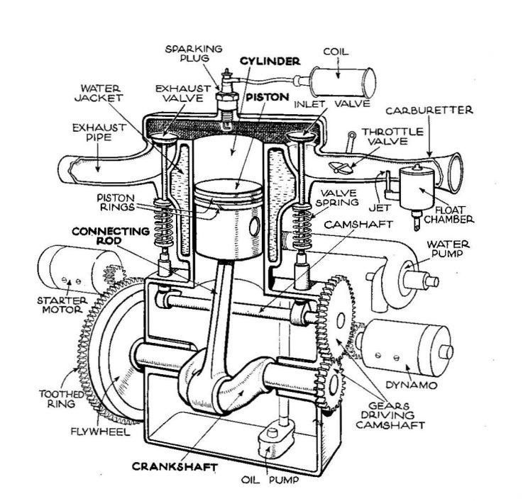 SV-ENGINE-GRFIKA-1